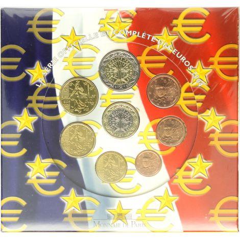 Ranska 2004 Rahasarja BU