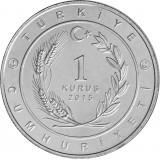 Turkki 2015 1 Kurus Ottoman Empire (1299-1922) UNC