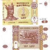 Moldova 2005 1 Leu P8f UNC