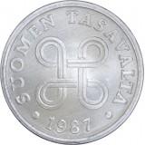 Suomi 1987 5 Penniä